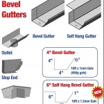 "BEVEL 4"", 6"" BEVEL SELF HANG 6"""