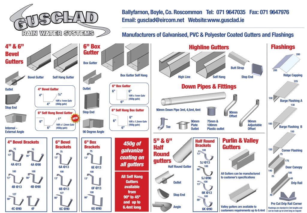 Rain Water Systems Gusclad Limited