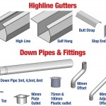 HIGHLINE GUTTERS AND GUTTER ACCESSORIES